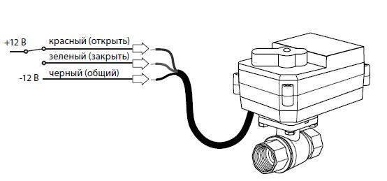 Кран шаровой с электроприводом BUGATTI PRO 12В ½