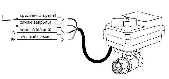 Кран шаровой с электроприводом BUGATTI PRO 220В ½